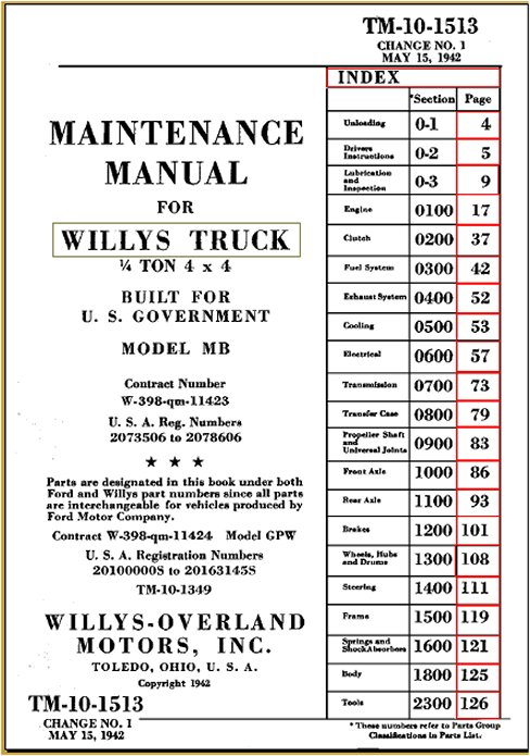 COMPLETE TM-10-1513 WILLYS & FORD 1942 MANUAL