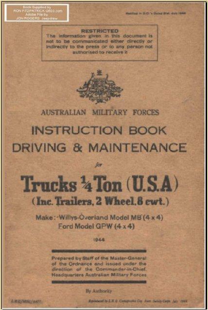 Aussie Manual on Carburetor Parts