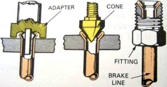 How To Flare A Brake Line >> Can I Mutate Brake Line Flares Grassroots Motorsports Forum