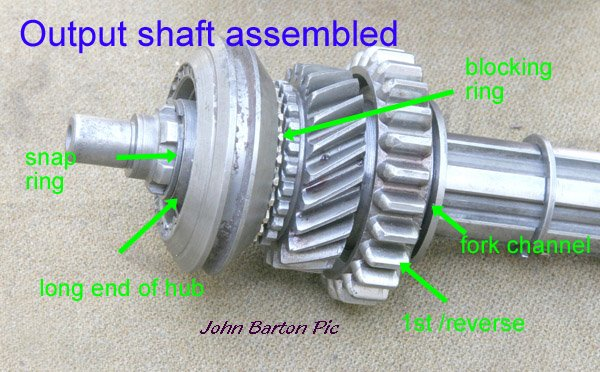 john barton3 gearbox rh jeepdraw com Pennzoil Synchromesh Weight How Does a Synchromesh Work